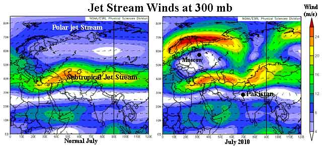 End of the World Jet Stream during Pakistan floods and Russian heat wave